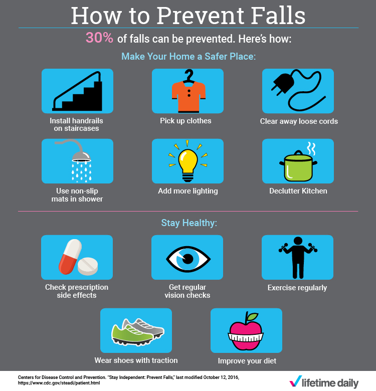 Falling Can Change Your Life: How to Prevent It - Lifetime Daily