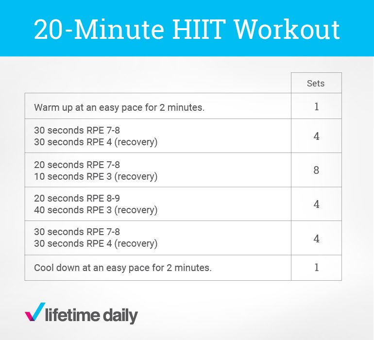 20-Minute-HIIT-Program